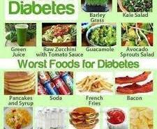Best foods and worst foods for diabetics