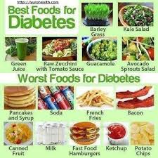 Best Foods To Eat To Keep Low Blood Sugar