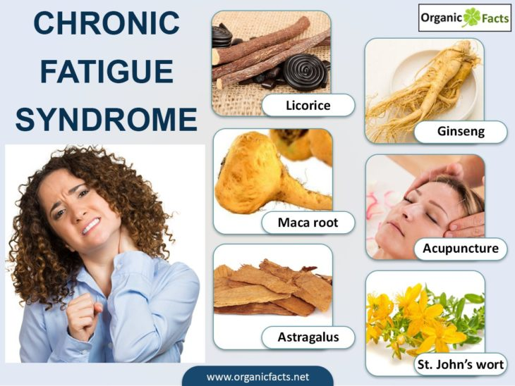 Kevin Angileri Superfoods for Relief from Chronic Fatigue Syndrome