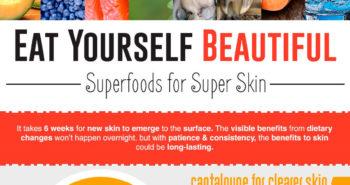 Kevin Angileri Superfoods for Super Skin